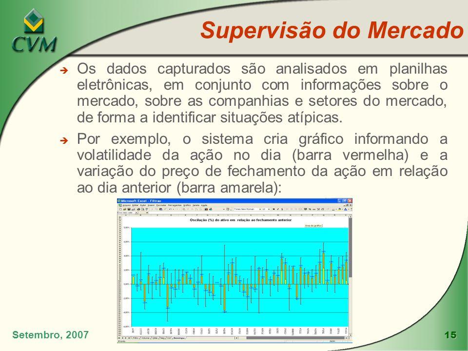 15 Setembro, 2007 Supervisão do Mercado è Os dados capturados são analisados em planilhas eletrônicas, em conjunto com informações sobre o mercado, so