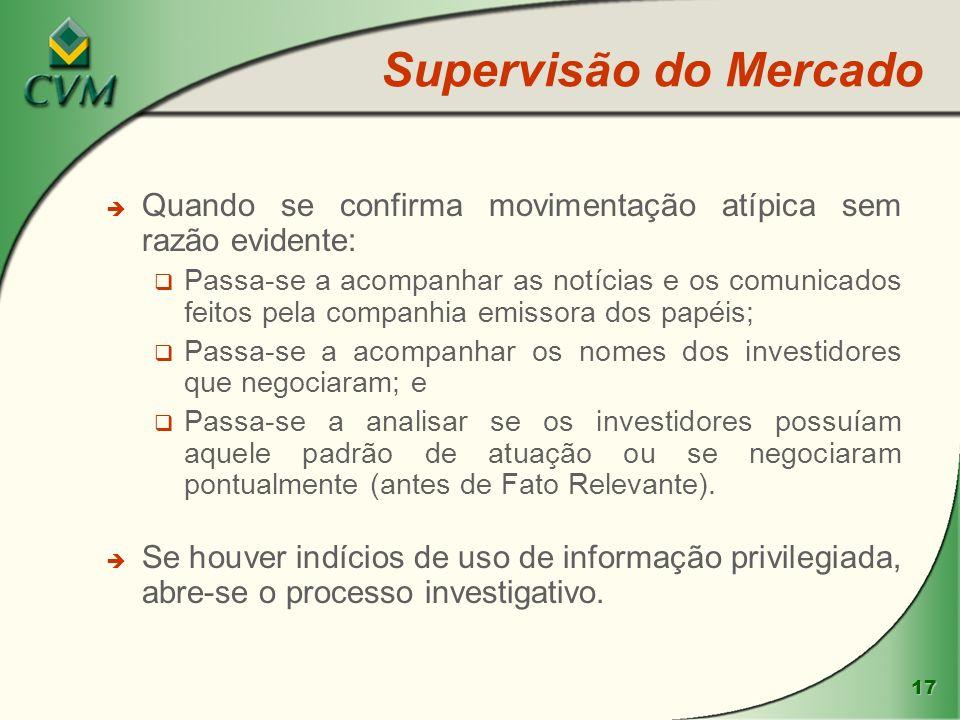 17 Supervisão do Mercado è Se houver indícios de uso de informação privilegiada, abre-se o processo investigativo. è è Quando se confirma movimentação