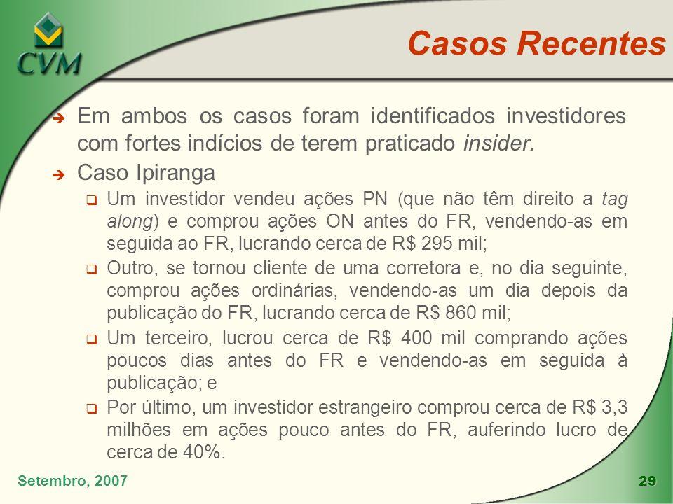 29 Setembro, 2007 Casos Recentes è è Em ambos os casos foram identificados investidores com fortes indícios de terem praticado insider. è è Caso Ipira