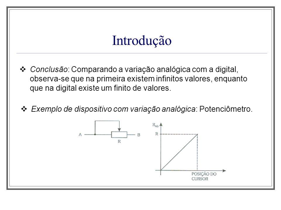 Introdução Exemplo de dispositivo com variação digital: Chave Seletora.
