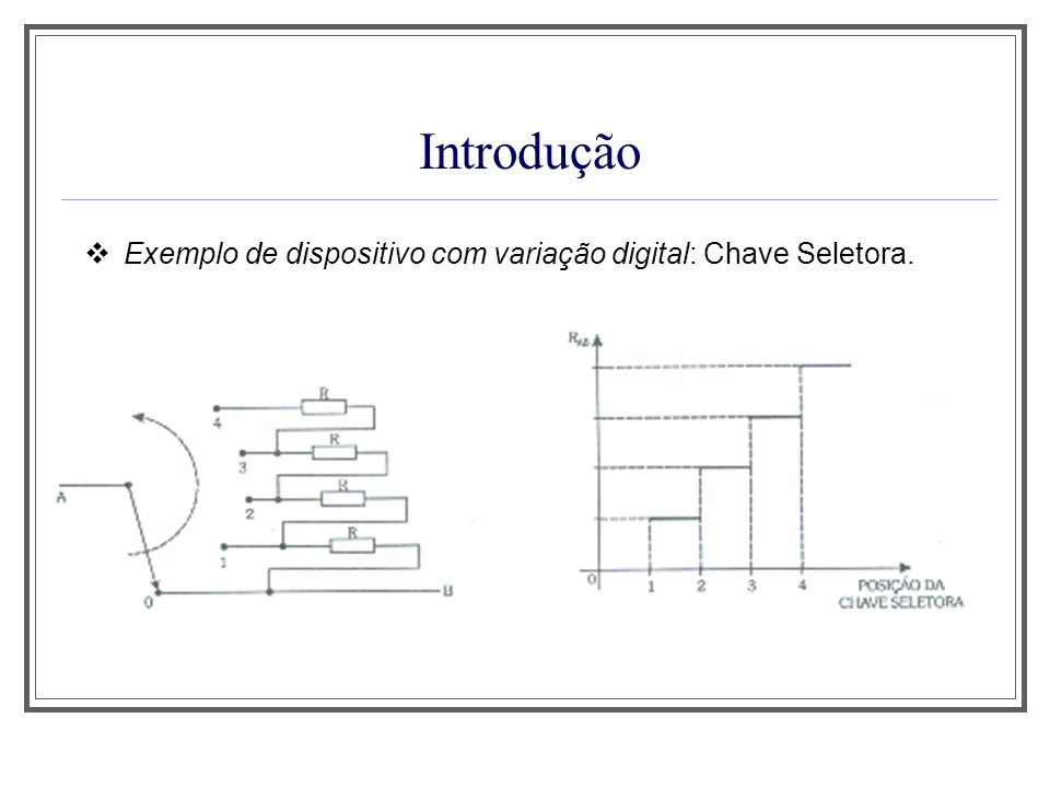 Introdução Em vários casos na eletrônica necessitamos converter sinais analógicos em digitais e vice-versa.