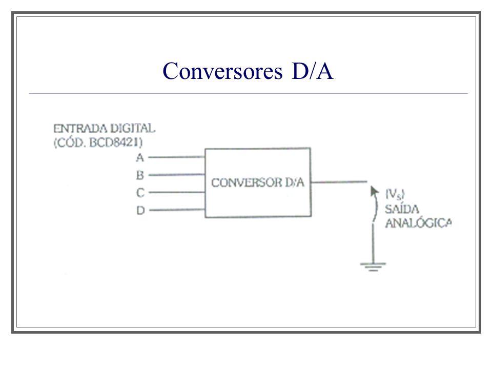 Conversores D/A com Rede R-2R Exemplo: Levante a tabela de conversão D/A, considerando Vcc=6V,