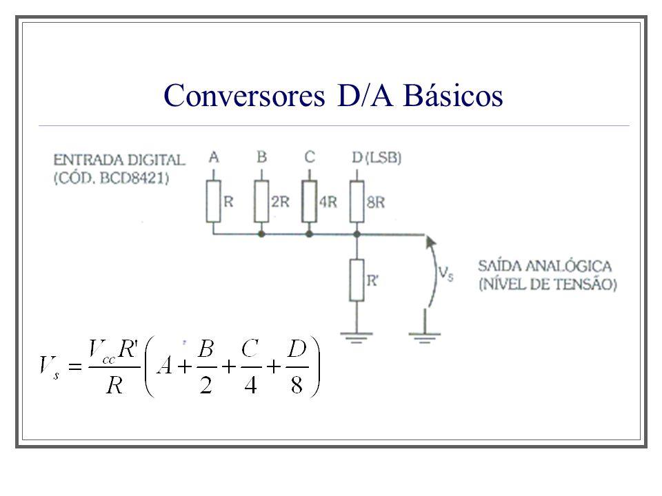 Conversores D/A com Amplificadores Operacionais Exemplo: Levante a tabela de conversão D/A, considerando Vcc=5V, R=5k e R=8.
