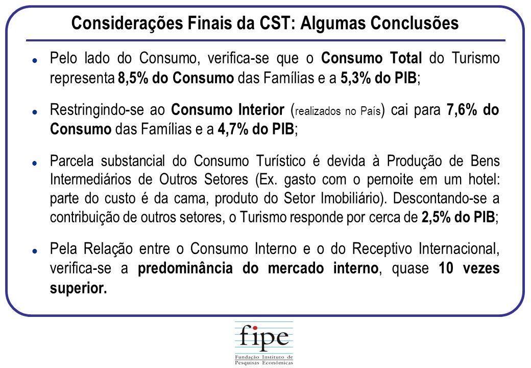 Considerações Finais da CST: Algumas Conclusões Pelo lado do Consumo, verifica-se que o Consumo Total do Turismo representa 8,5% do Consumo das Famíli