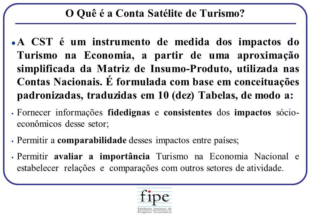 O Quê é a Conta Satélite de Turismo? A CST é um instrumento de medida dos impactos do Turismo na Economia, a partir de uma aproximação simplificada da
