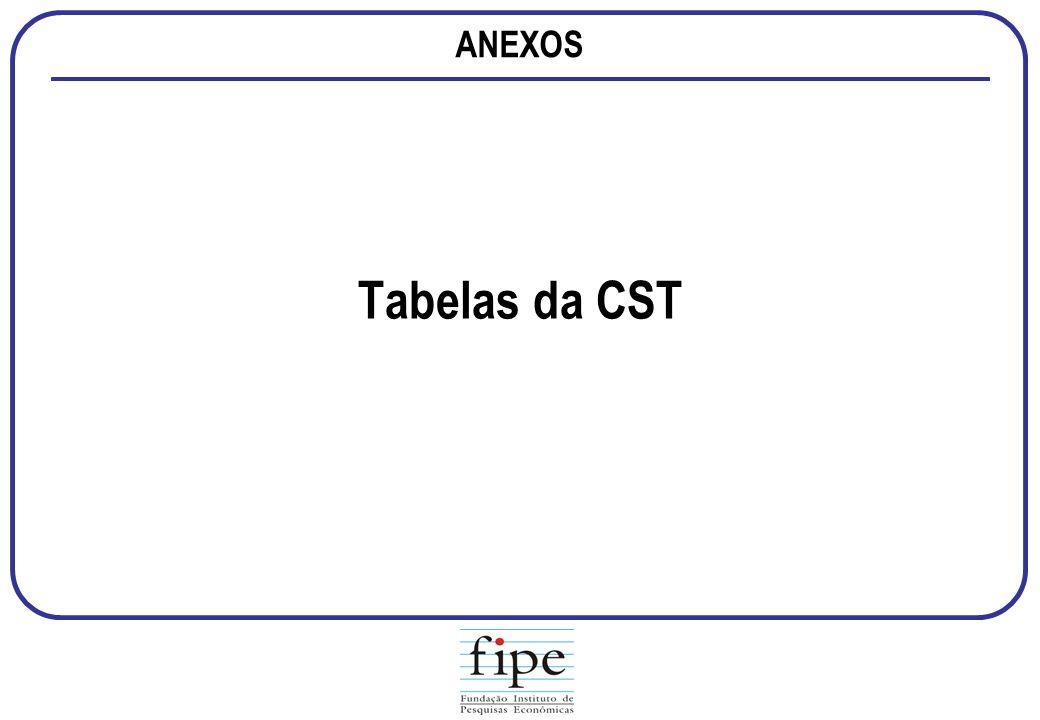 ANEXOS Tabelas da CST