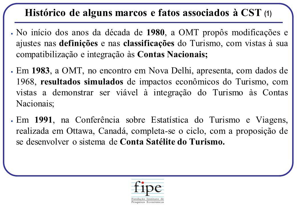 Histórico de alguns marcos e fatos associados à CST (1) No início dos anos da década de 1980, a OMT propôs modificações e ajustes nas definições e nas