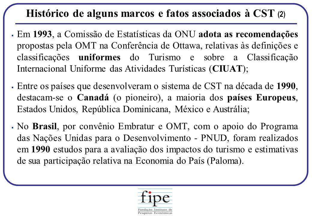 Histórico de alguns marcos e fatos associados à CST (2) Em 1993, a Comissão de Estatísticas da ONU adota as recomendações propostas pela OMT na Confer