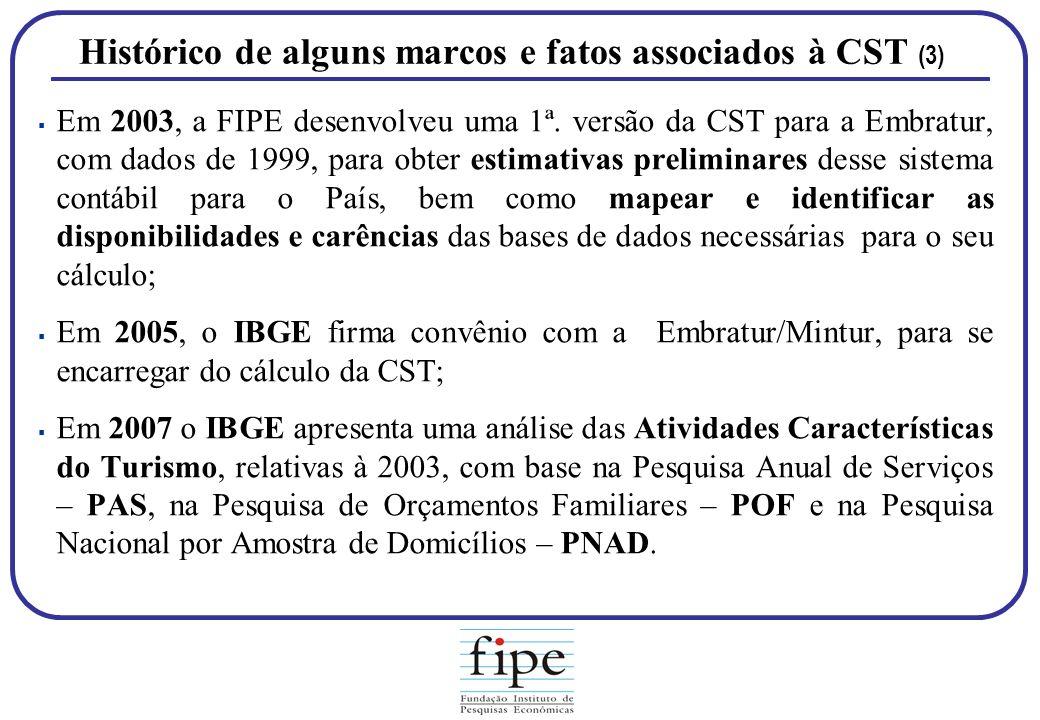 Histórico de alguns marcos e fatos associados à CST (3) Em 2003, a FIPE desenvolveu uma 1ª. versão da CST para a Embratur, com dados de 1999, para obt