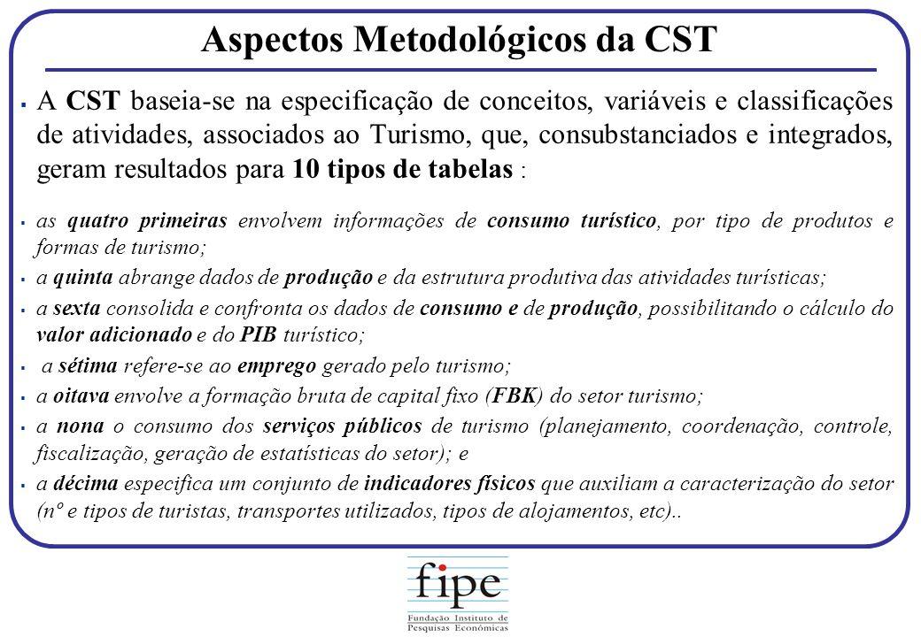 Aspectos Metodológicos da CST A CST baseia-se na especificação de conceitos, variáveis e classificações de atividades, associados ao Turismo, que, con