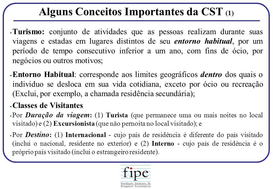Alguns Conceitos Importantes da CST (1) Turismo: conjunto de atividades que as pessoas realizam durante suas viagens e estadas em lugares distintos de