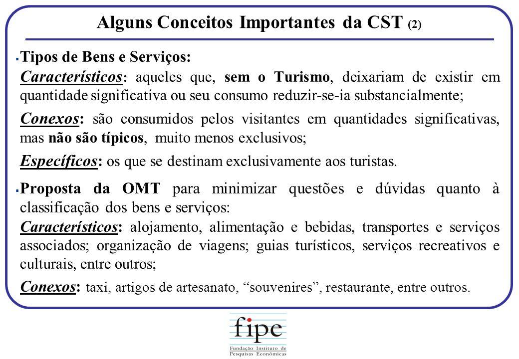 Alguns Conceitos Importantes da CST (2) Tipos de Bens e Serviços: Característicos : aqueles que, sem o Turismo, deixariam de existir em quantidade sig