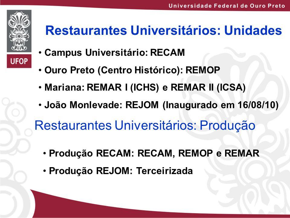 Restaurantes Universitários: Unidades Campus Universitário: RECAM Ouro Preto (Centro Histórico): REMOP Mariana: REMAR I (ICHS) e REMAR II (ICSA) João
