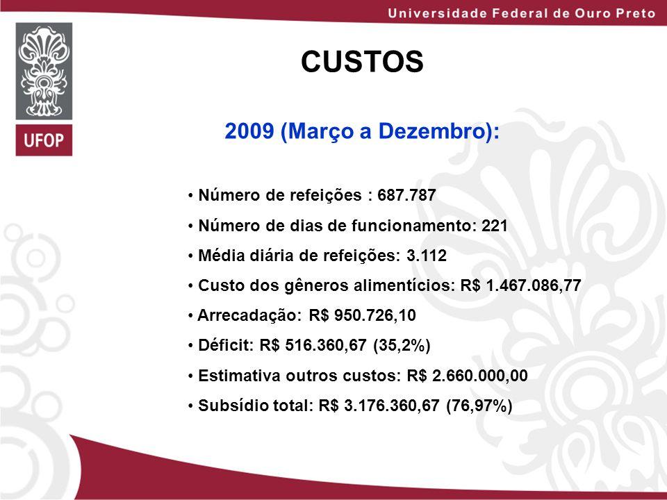 CUSTOS 2009 (Março a Dezembro): Número de refeições : 687.787 Número de dias de funcionamento: 221 Média diária de refeições: 3.112 Custo dos gêneros