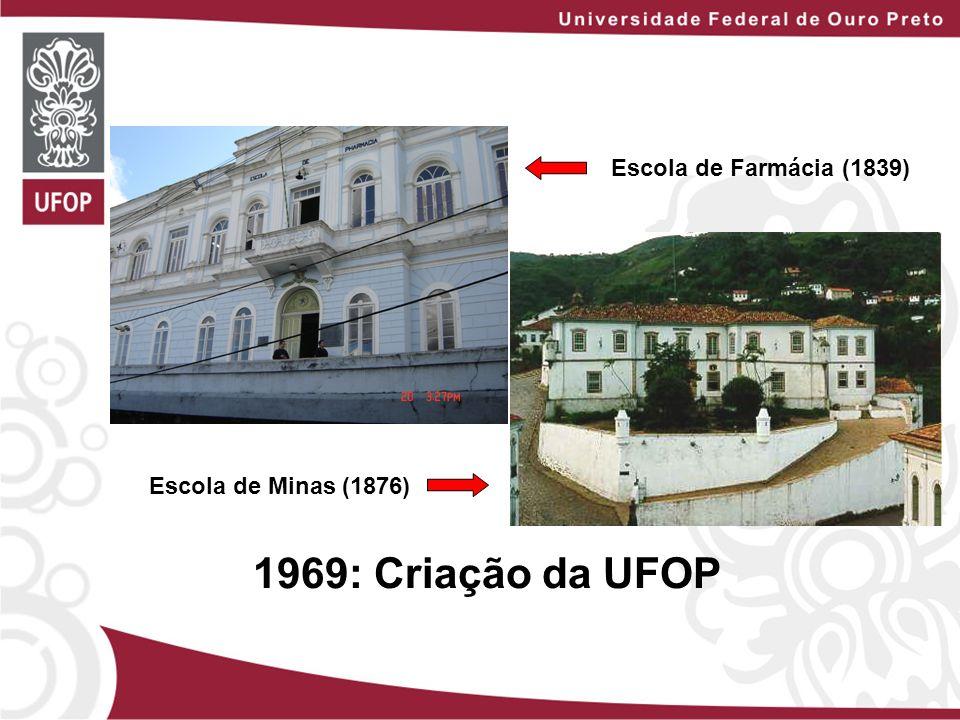 1969: Criação da UFOP Escola de Farmácia (1839) Escola de Minas (1876)
