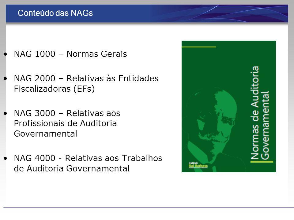 Conteúdo das NAGs NAG 1000 – Normas Gerais NAG 2000 – Relativas às Entidades Fiscalizadoras (EFs) NAG 3000 – Relativas aos Profissionais de Auditoria