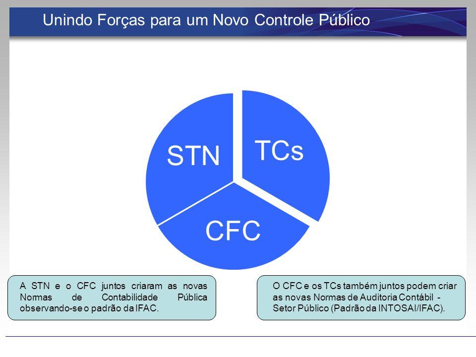 TCs CFC STN Unindo Forças para um Novo Controle Público A STN e o CFC juntos criaram as novas Normas de Contabilidade Pública observando-se o padrão d