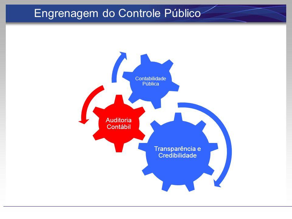 Transparência e Credibilidade Auditoria Contábil Contabilidade Pública Engrenagem do Controle Público