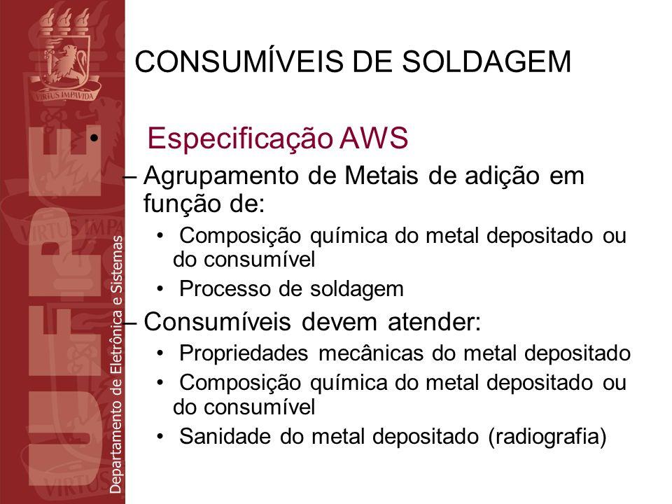 Departamento de Eletrônica e Sistemas CONSUMÍVEIS DE SOLDAGEM Especificação AWS –Agrupamento de Metais de adição em função de: Composição química do m