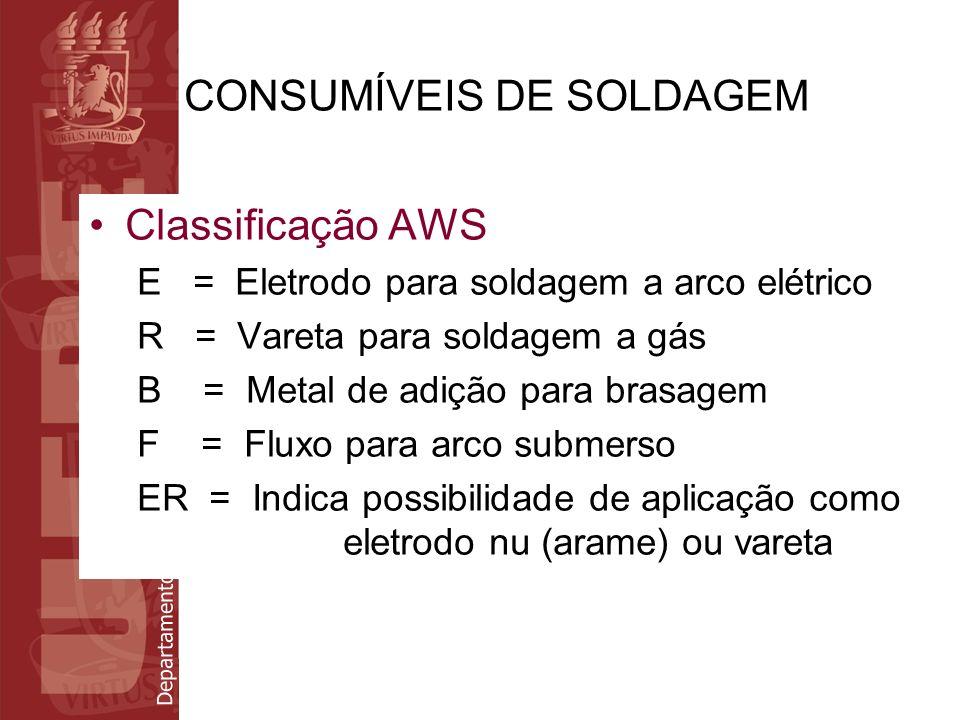 Departamento de Eletrônica e Sistemas CONSUMÍVEIS DE SOLDAGEM Classificação AWS E = Eletrodo para soldagem a arco elétrico R = Vareta para soldagem a