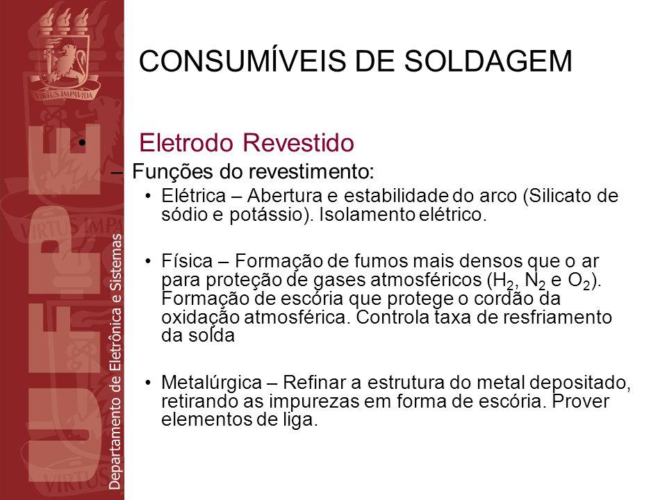Departamento de Eletrônica e Sistemas CONSUMÍVEIS DE SOLDAGEM Eletrodo Revestido –Tipos de revestimento Ácido – Constituído principalmente por óxido de ferro e elementos escorificantes.