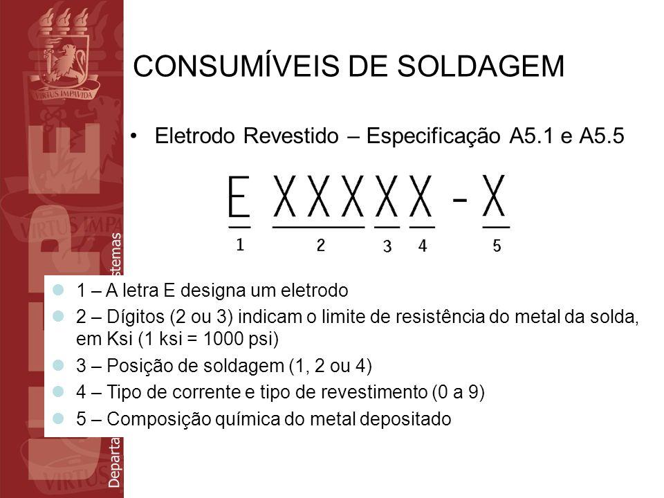 Departamento de Eletrônica e Sistemas CONSUMÍVEIS DE SOLDAGEM Eletrodo Revestido – Especificação A5.1 e A5.5 1 – A letra E designa um eletrodo 2 – Díg
