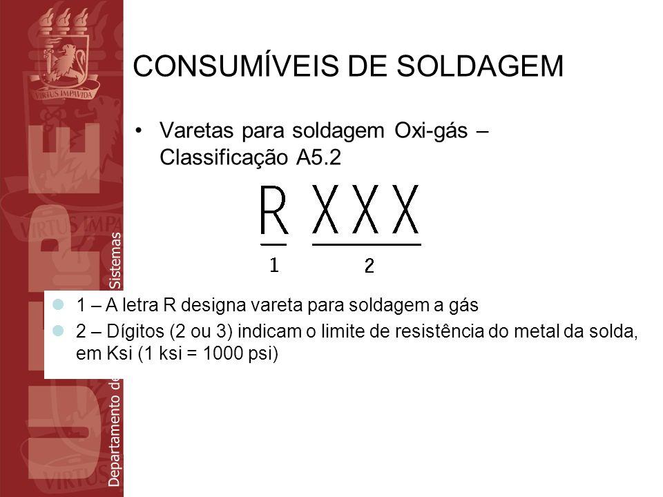 CONSUMÍVEIS DE SOLDAGEM Varetas para soldagem Oxi-gás – Classificação A5.2 1 – A letra R designa vareta para soldagem a gás 2 – Dígitos (2 ou 3) indic