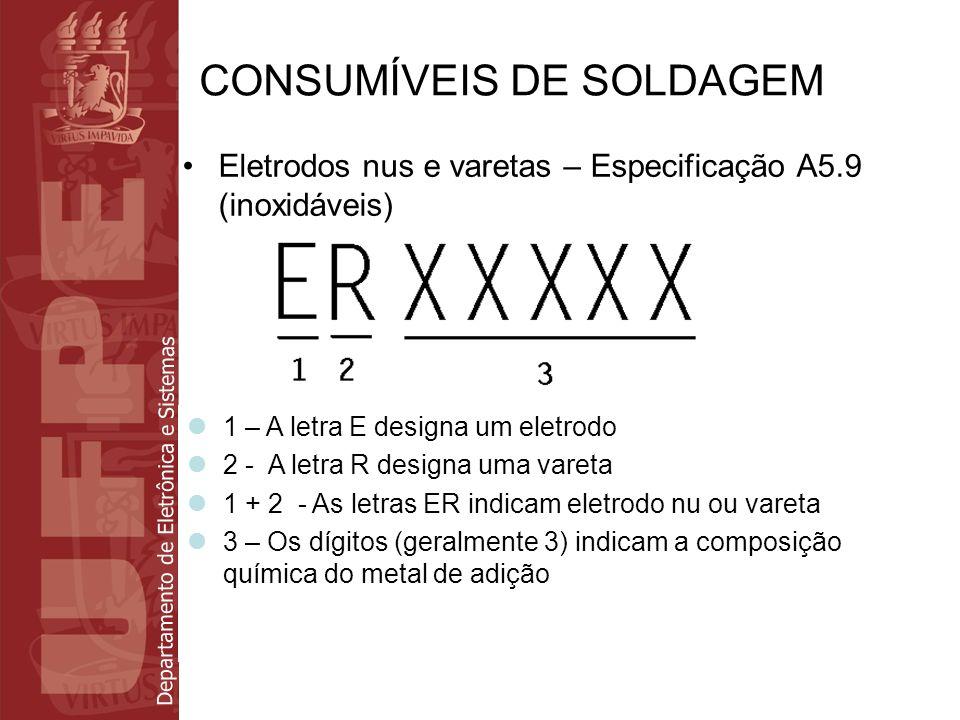 Departamento de Eletrônica e Sistemas CONSUMÍVEIS DE SOLDAGEM Eletrodos nus e varetas – Especificação A5.9 (inoxidáveis) 1 – A letra E designa um elet