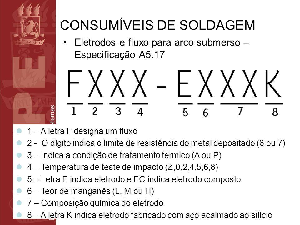 Departamento de Eletrônica e Sistemas CONSUMÍVEIS DE SOLDAGEM Eletrodos e fluxo para arco submerso – Especificação A5.17 1 – A letra F designa um flux