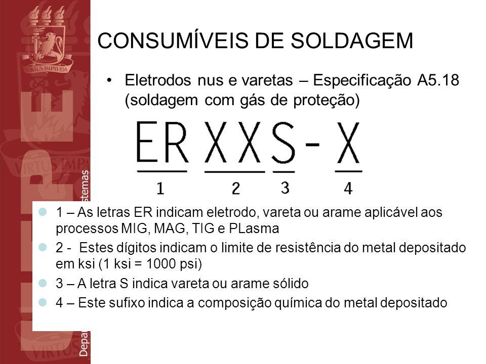 Departamento de Eletrônica e Sistemas CONSUMÍVEIS DE SOLDAGEM Eletrodos nus e varetas – Especificação A5.18 (soldagem com gás de proteção) 1 – As letr