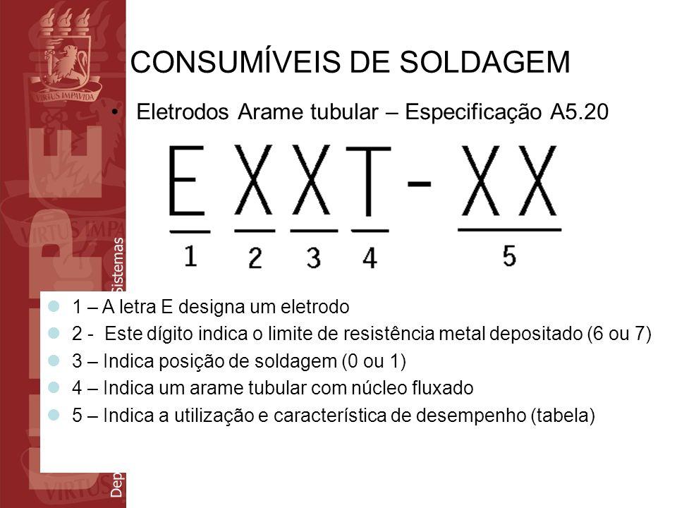 Departamento de Eletrônica e Sistemas CONSUMÍVEIS DE SOLDAGEM F número – conforme norma ASME Seção IX –Utilizado para qualificação de soldadores F nºESPECIFICAÇÃOCLASSIFICAÇÃOOBSERVAÇÕES 1SFA-5.1 e 5.5EXX20/22/24/27/28Eletrodos diversos revestimentos posição plana e horizontal 2SFA-5.1 e 5.5EXX12/13/14Eletrodos revestimento rutílico 3SFA-5.1 e 5.5EXX10/11Eletrodos revestimento celulósico 4SFA-5.1 e 5.5EXX15/16/18/48Eletrodos revestimento básico 4SFA-5.4EXXX-15/16/17/25/26Todos eletrodos exceto austeníticos 5SFA-5.4EXXX-15/16/17/25/26Só eletrodos austeníticos 6Várias Varetas e arames TIG/MIG/MAG/AT