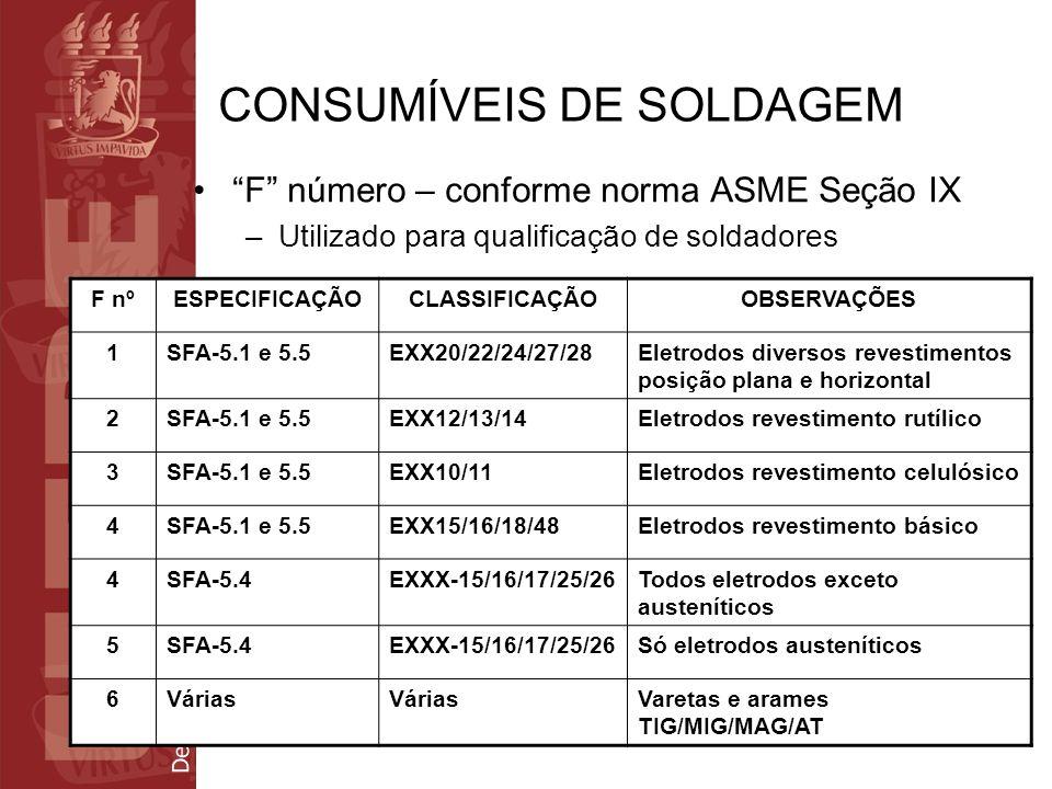 Departamento de Eletrônica e Sistemas CONSUMÍVEIS DE SOLDAGEM F número – conforme norma ASME Seção IX –Utilizado para qualificação de soldadores F nºE