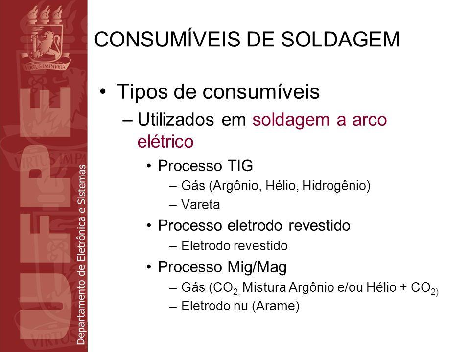 Departamento de Eletrônica e Sistemas CONSUMÍVEIS DE SOLDAGEM Tipos de consumíveis –Utilizados em soldagem a arco elétrico Processo TIG –Gás (Argônio,