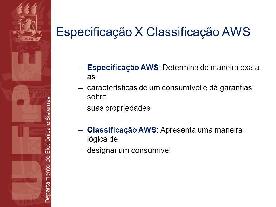 Departamento de Eletrônica e Sistemas Especificação X Classificação AWS –Especificação AWS: Determina de maneira exata as –características de um consu