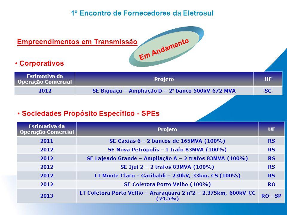 1º Encontro de Fornecedores da Eletrosul Estimativa da Operação Comercial ProjetoUF 2012SE Biguaçu – Ampliação D – 2° banco 500kV 672 MVASC Empreendim