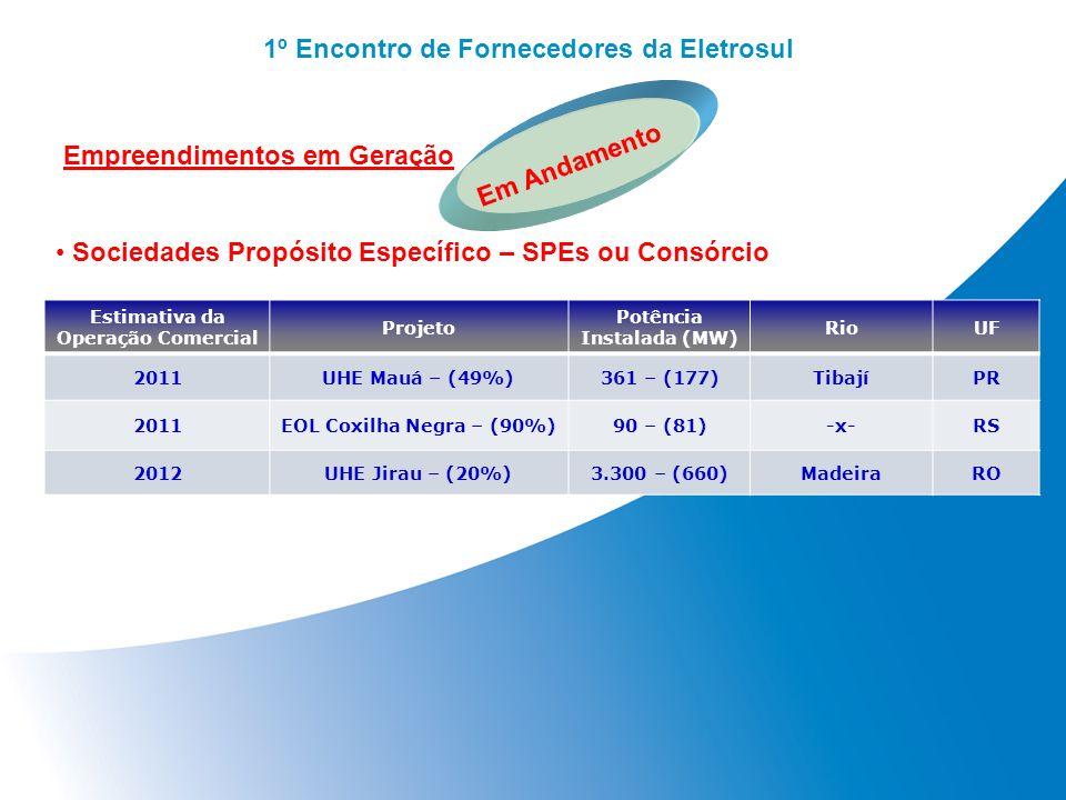 1º Encontro de Fornecedores da Eletrosul Empreendimentos em Geração Sociedades Propósito Específico – SPEs ou Consórcio Em Andamento Estimativa da Ope