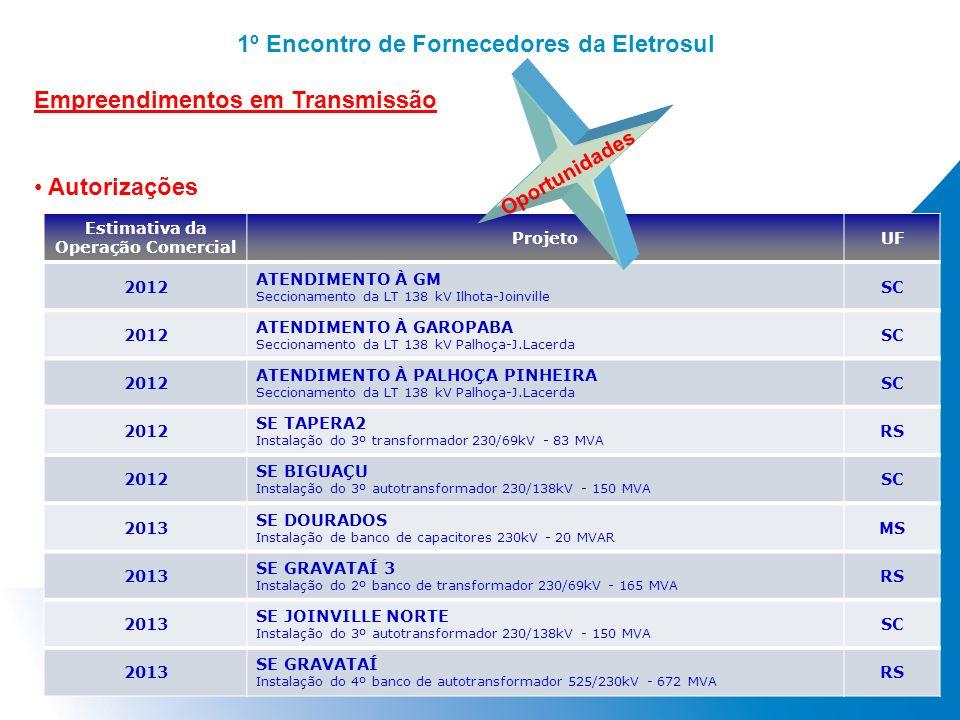 1º Encontro de Fornecedores da Eletrosul Empreendimentos em Transmissão Autorizações Estimativa da Operação Comercial ProjetoUF 2012 ATENDIMENTO À GM