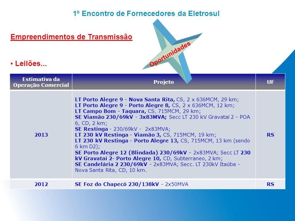1º Encontro de Fornecedores da Eletrosul Empreendimentos de Transmissão Leilões... Estimativa da Operação Comercial ProjetoUF 2013 LT Porto Alegre 9 -