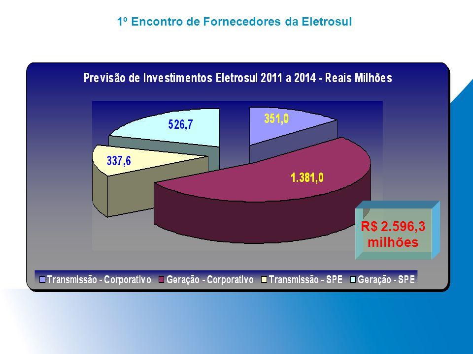1º Encontro de Fornecedores da Eletrosul R$ 2.596,3 milhões