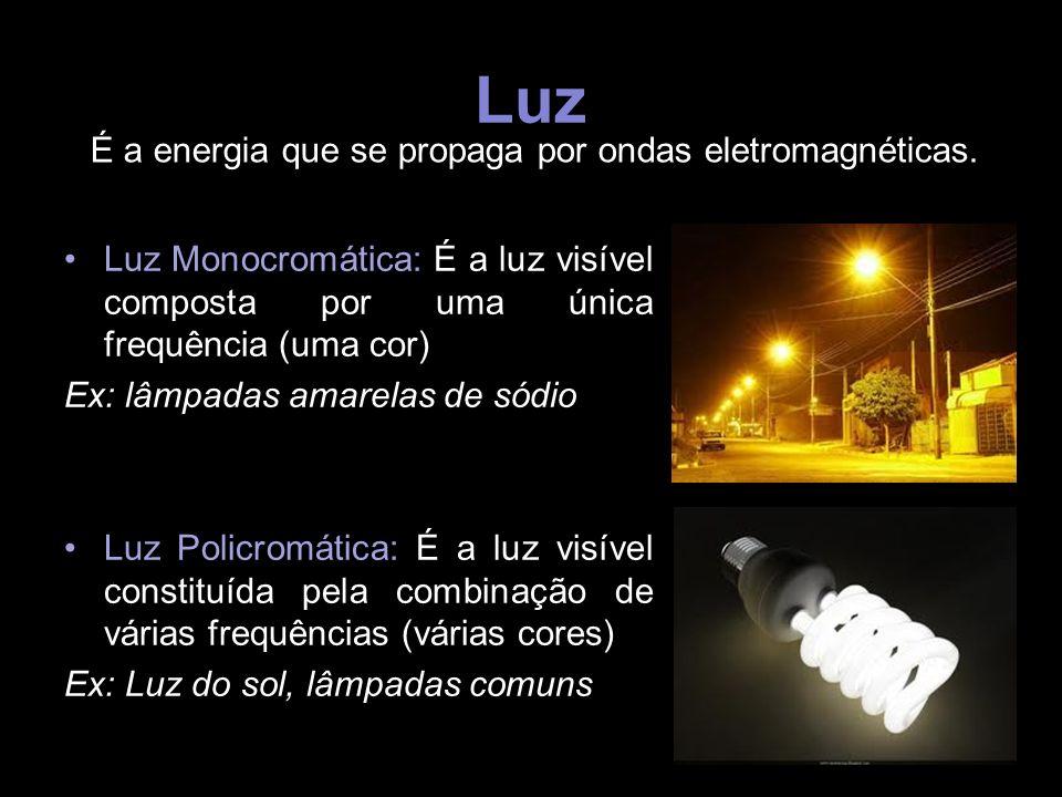 Luz Luz Monocromática: É a luz visível composta por uma única frequência (uma cor) Ex: lâmpadas amarelas de sódio Luz Policromática: É a luz visível c