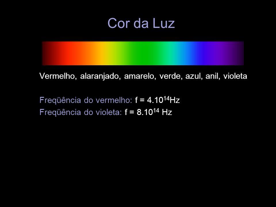 Cor da Luz Vermelho, alaranjado, amarelo, verde, azul, anil, violeta Freqüência do vermelho: f = 4.10 14 Hz Freqüência do violeta: f = 8.10 14 Hz