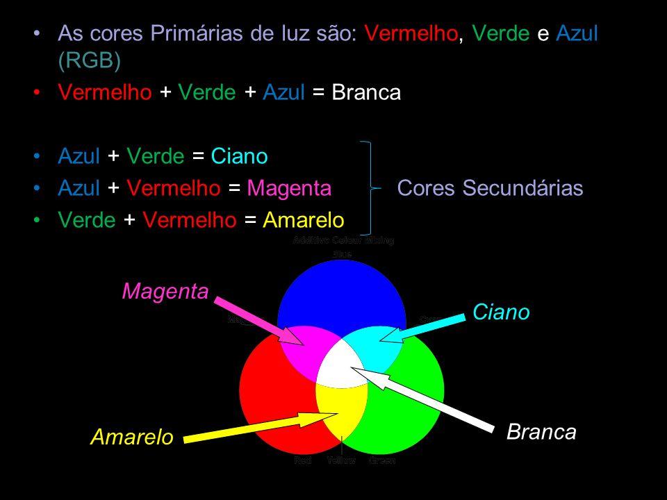Adding colours As cores Primárias de luz são: Vermelho, Verde e Azul (RGB) Vermelho + Verde + Azul = Branca Azul + Verde = Ciano Azul + Vermelho = Mag