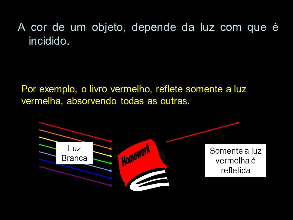 Seeing colour A cor de um objeto, depende da luz com que é incidido. Por exemplo, o livro vermelho, reflete somente a luz vermelha, absorvendo todas a