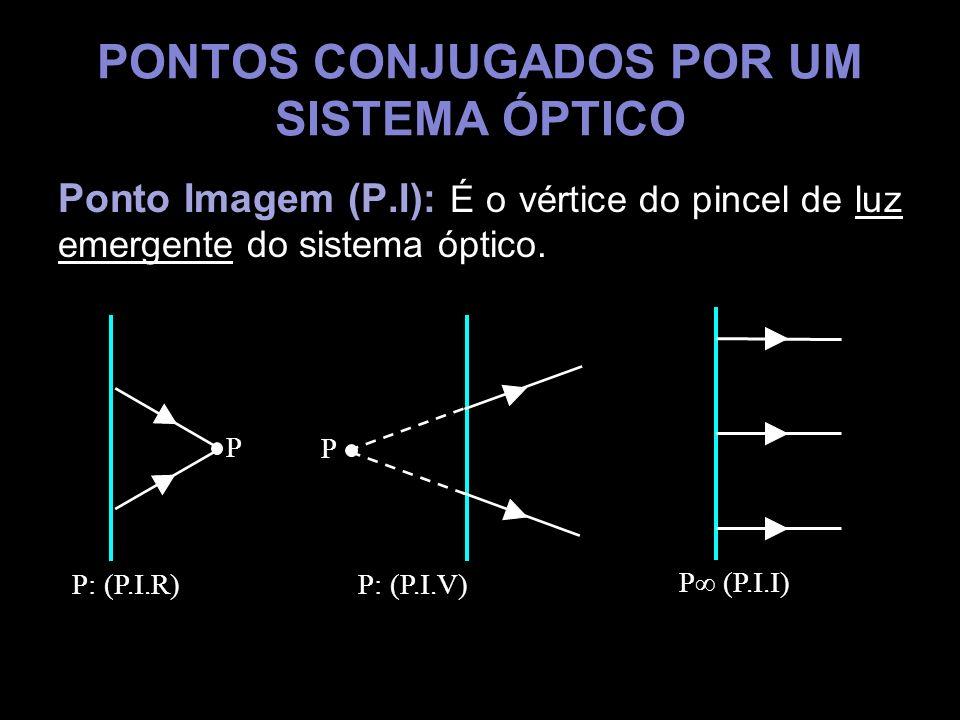 PONTOS CONJUGADOS POR UM SISTEMA ÓPTICO Ponto Imagem (P.I): É o vértice do pincel de luz emergente do sistema óptico. P: (P.I.R) P P: (P.I.V) P P (P.I