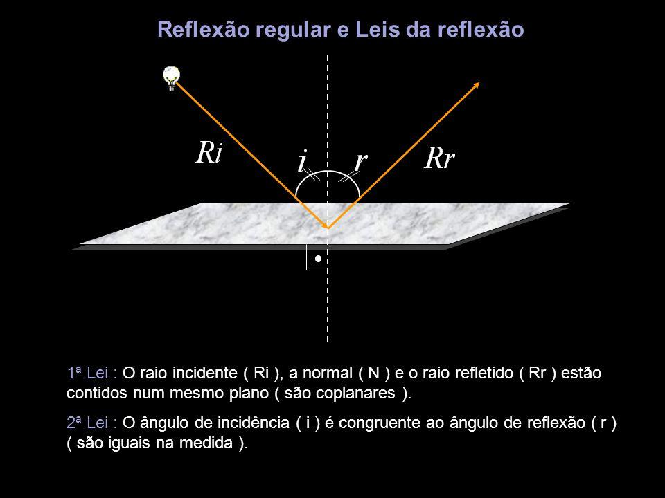 Reflexão regular e Leis da reflexão 1ª Lei : O raio incidente ( Ri ), a normal ( N ) e o raio refletido ( Rr ) estão contidos num mesmo plano ( são co