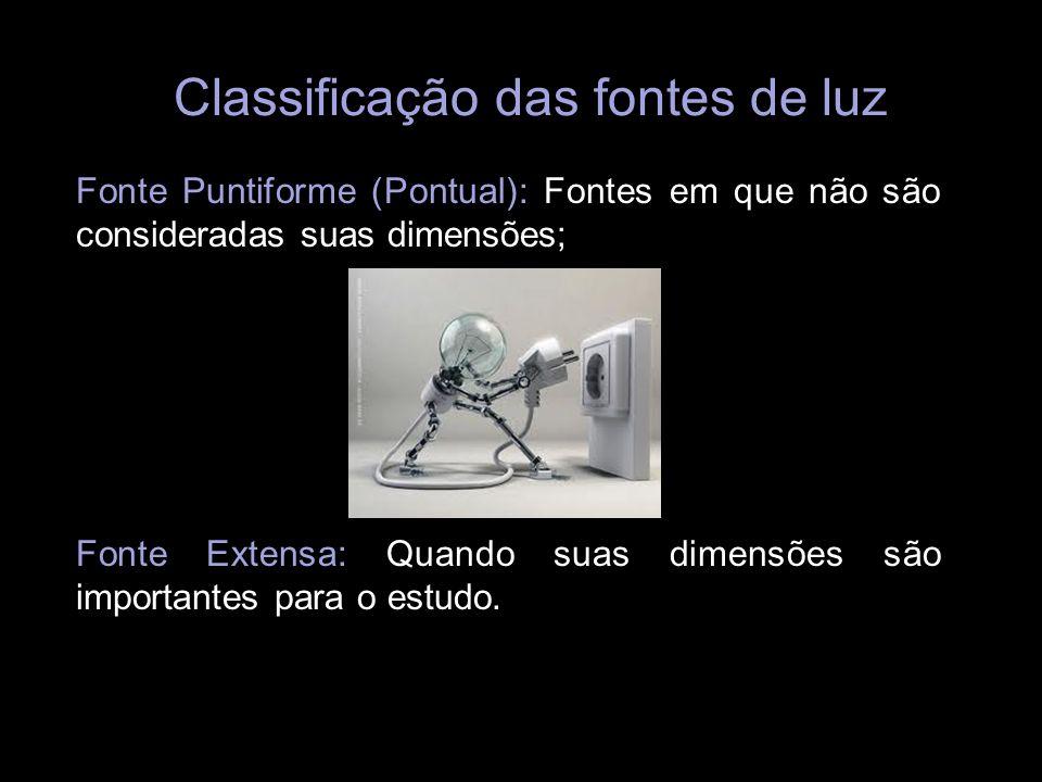 Classificação das fontes de luz Fonte Puntiforme (Pontual): Fontes em que não são consideradas suas dimensões; Fonte Extensa: Quando suas dimensões sã