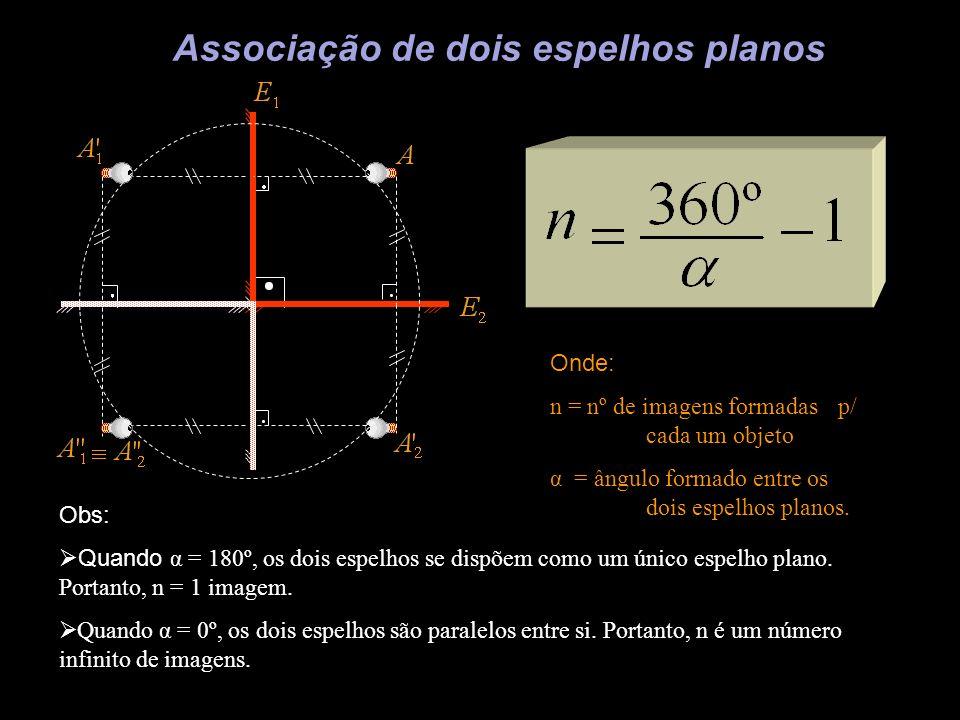 Associação de dois espelhos planos Obs: Quando α = 180º, os dois espelhos se dispõem como um único espelho plano. Portanto, n = 1 imagem. Q uando α =