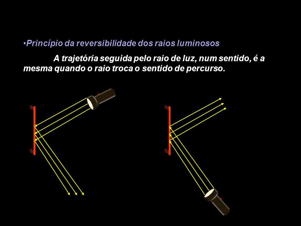 Princípio da reversibilidade dos raios luminosos A trajetória seguida pelo raio de luz, num sentido, é a mesma quando o raio troca o sentido de percur