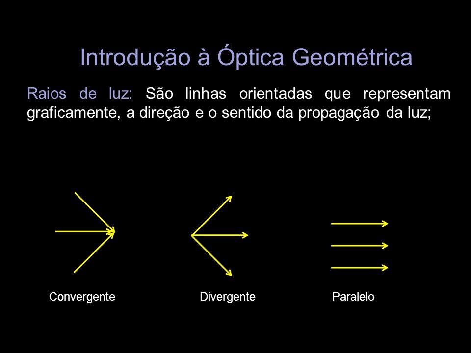 Introdução à Óptica Geométrica Raios de luz: São linhas orientadas que representam graficamente, a direção e o sentido da propagação da luz; Convergen
