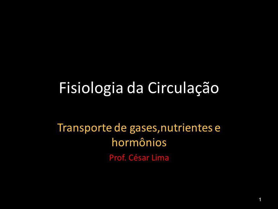 Fisiologia da Circulação Transporte de gases,nutrientes e hormônios Prof. César Lima 1